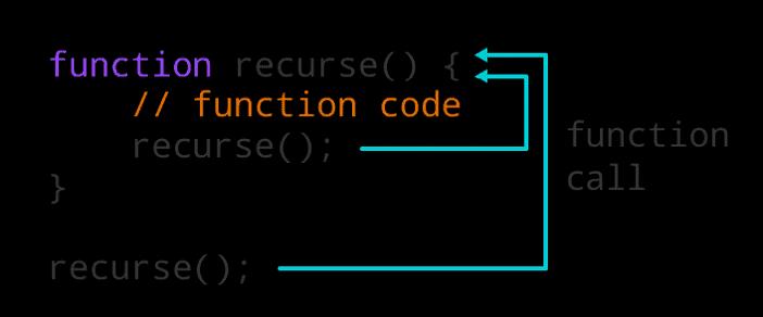 Recursion-in-JavaScript